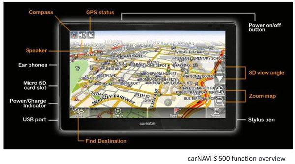carNAVi S500 functions